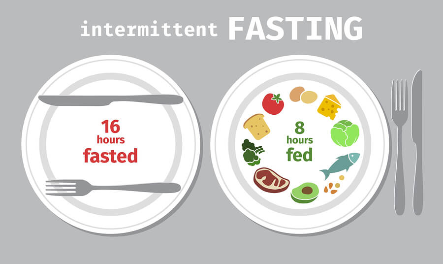 Top 5 Popular Ways to do Intermittent Fasting 2